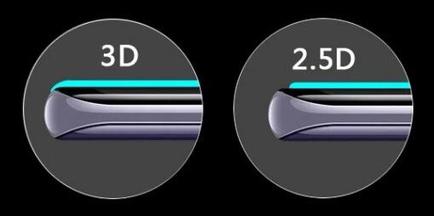 Beneficiile sticlei 2.5D sunt pur ergonomice și estetice.