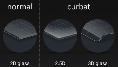 Sticlă normală, sticlă curbată 2.5D și sticlăcurbată 3D.
